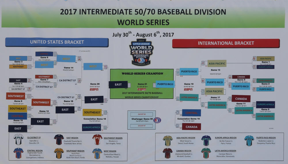 00245b72 Intermediate World Series Little League - eLivermore.com